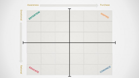 Flat Design Content Marketing Matrix for PowerPoint