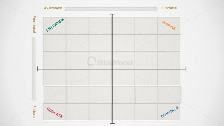 PowerPoint Design of Content Marketing Matrix