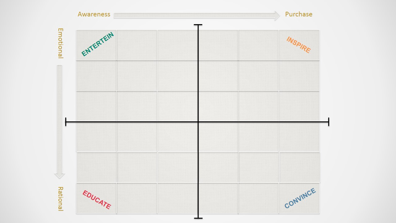 Content Marketing Matrix PowerPoint Template - SlideModel