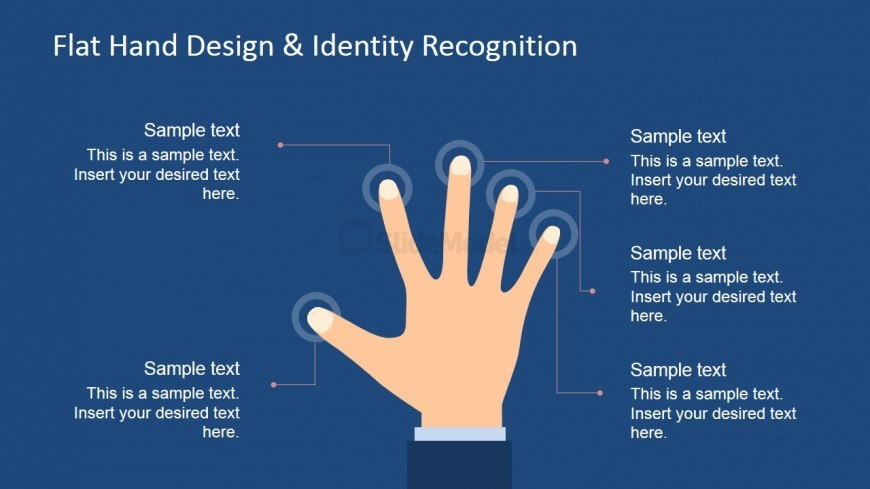 Five Fingers Slide Design for Identity Recognition