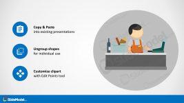 3 Steps Business Startups Process