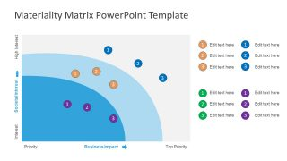 Materiality Matrix PowerPoint Template