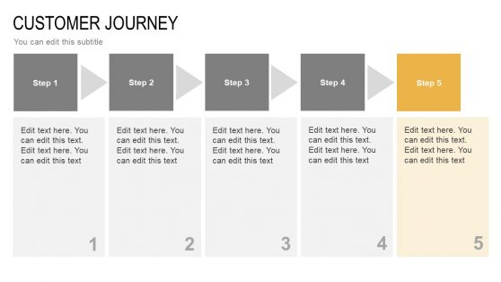 Customer Journey Analysis PowerPoint