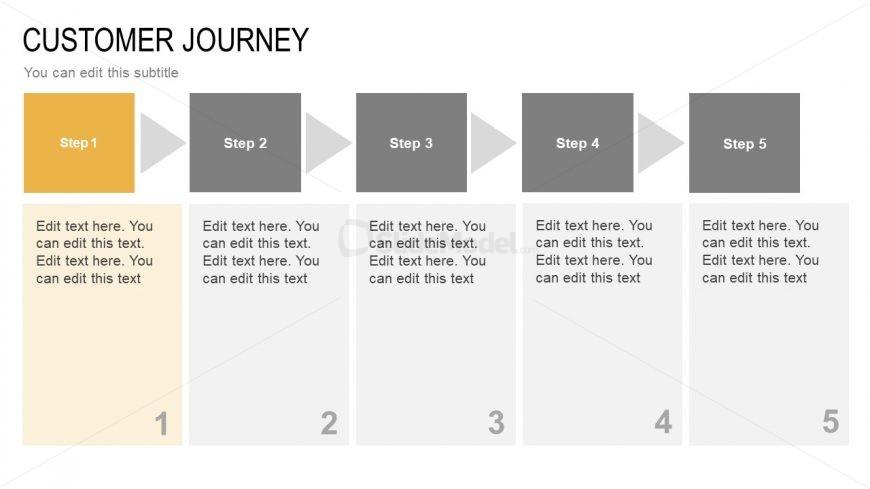 Customer Journey Model Diagram