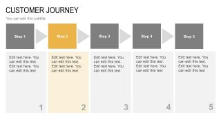 Text Placeholders for Customer Journey Slide