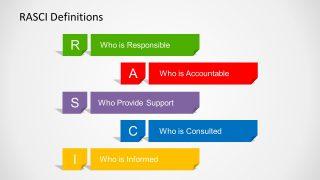 Vector Presentation Project Management RASCI