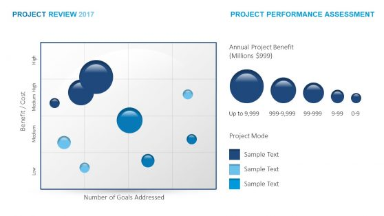 Project Performance Measurement Template