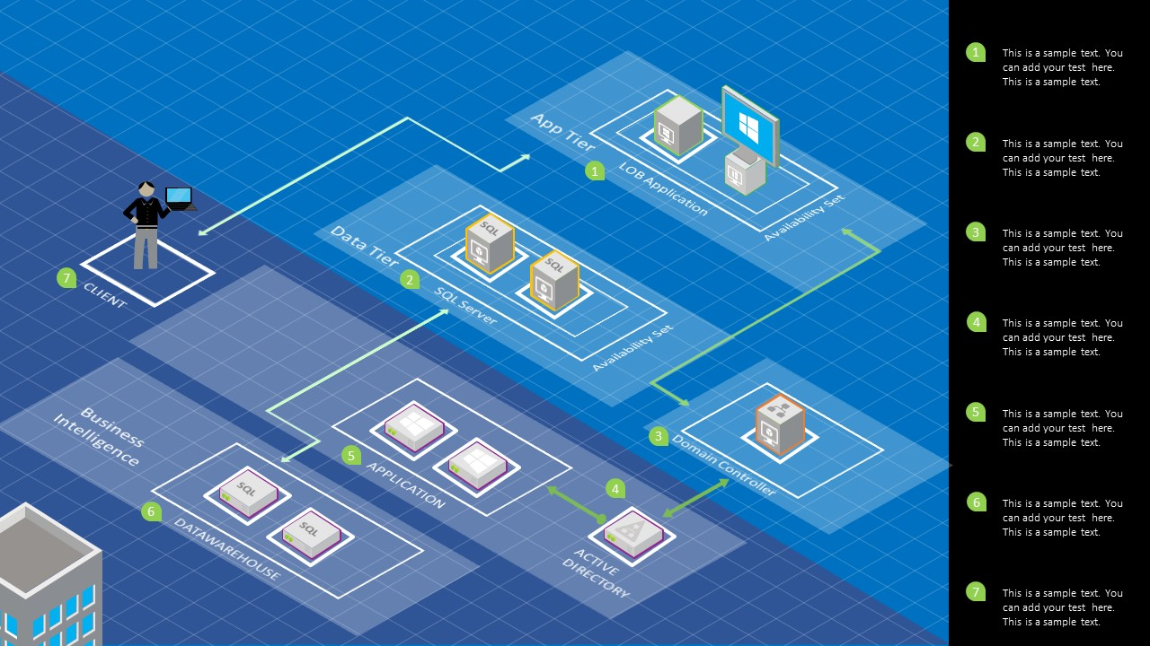 Cloud Computing Azure Networking Diagram