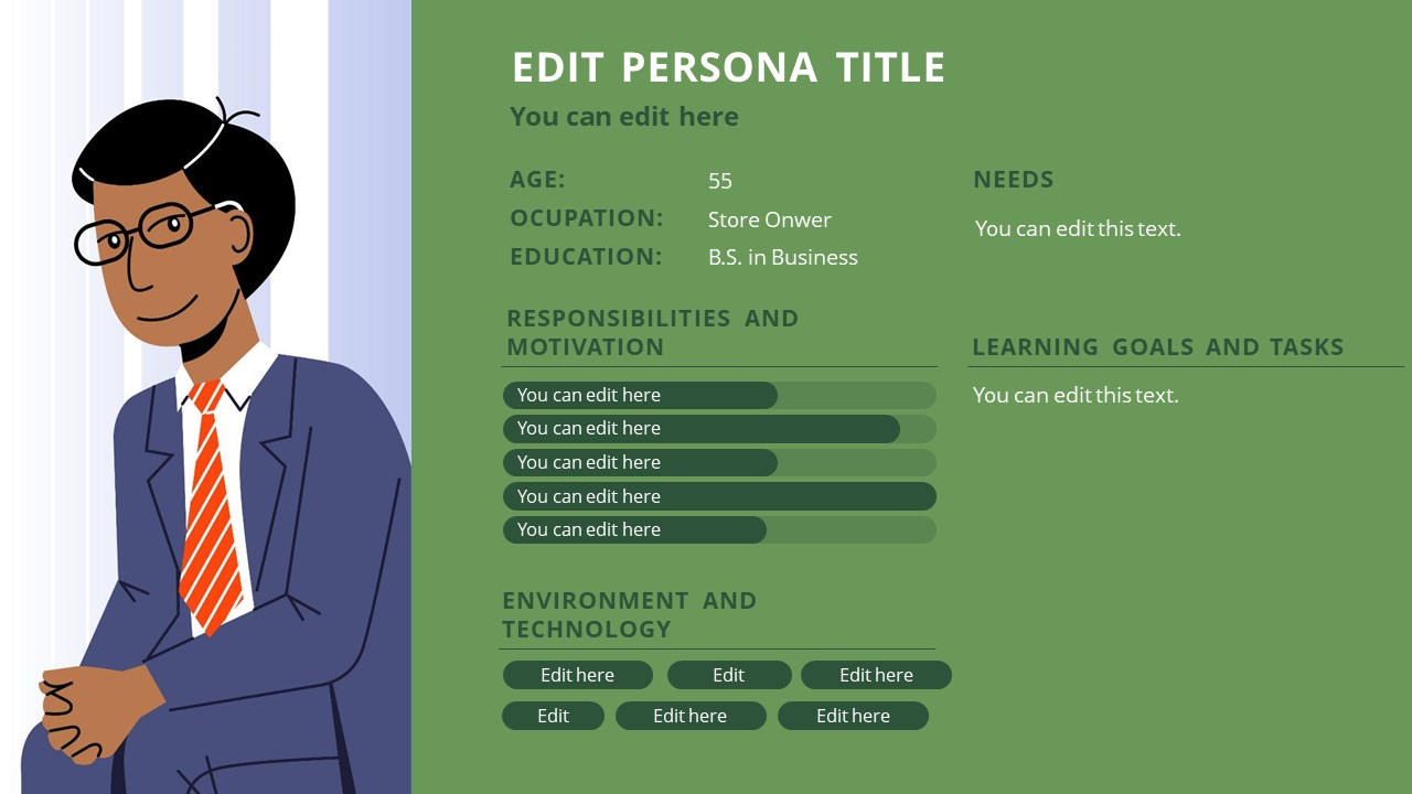 Template of Persona Analysis Profiling