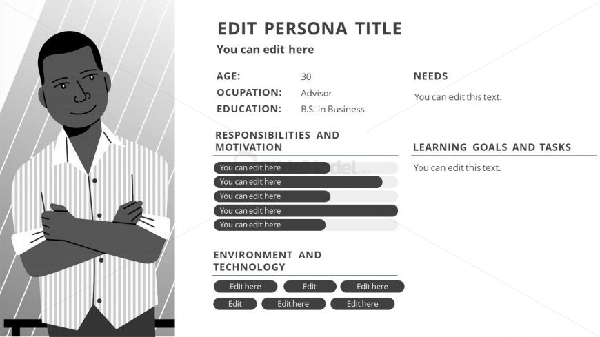 Business Presentation of User Persona