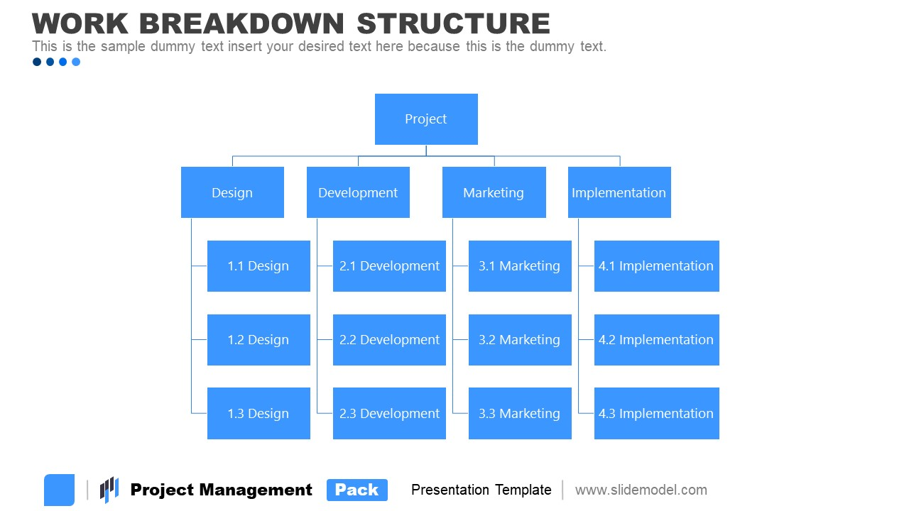 PowerPoint WBS Project Management Template