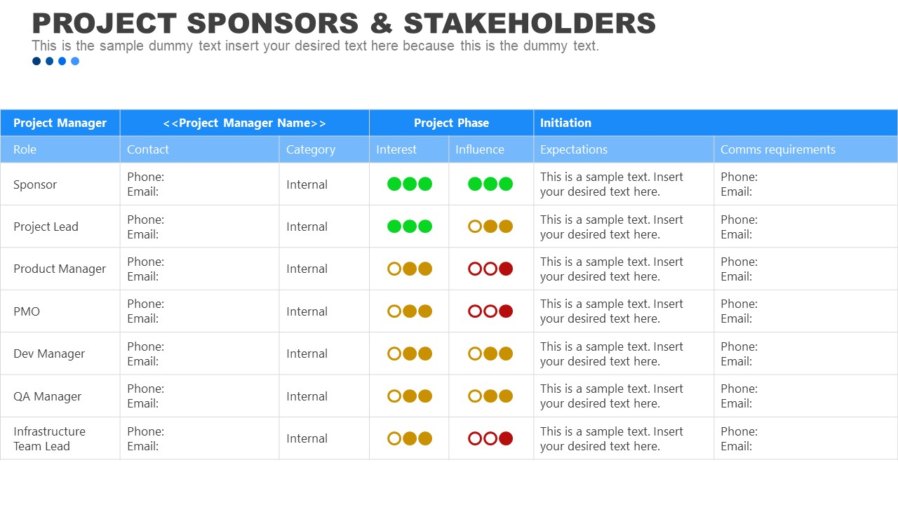 Table of PROJECT SPONSORS & STAKEHOLDERS