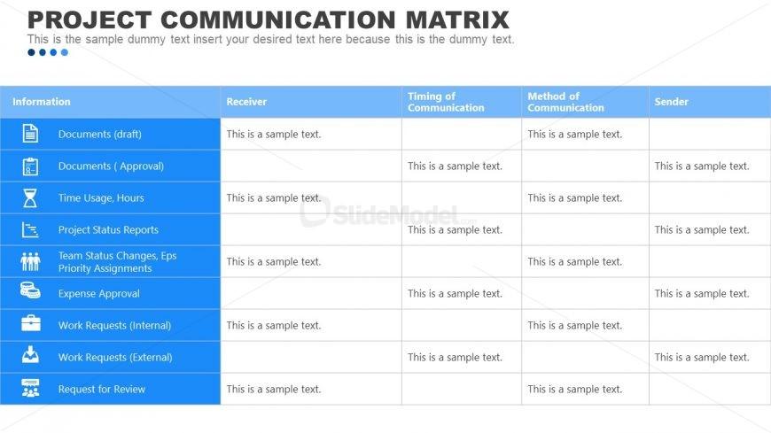 Table of Project Communication Matrix