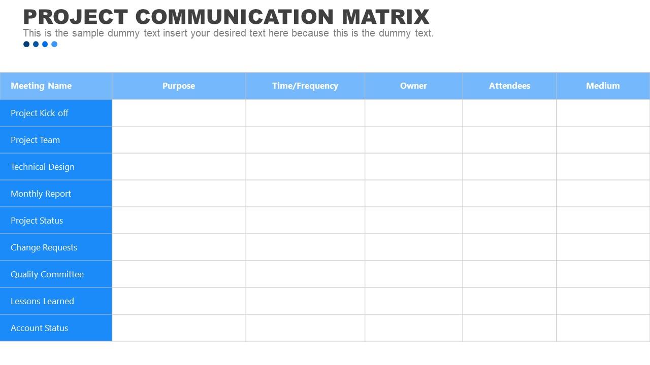 Presentation of Project Communication Matrix