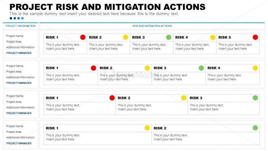 Presentation of Risk and Mitigation Matrix