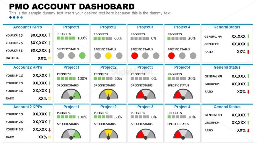 Template of PMO Dashboard PPT