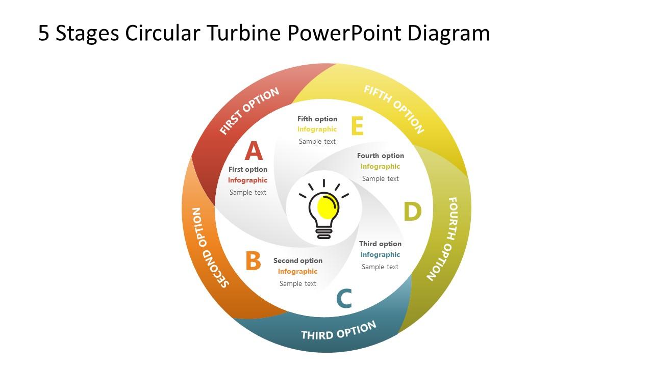 PPT 5 Stages Circular Turbine Design Diagram