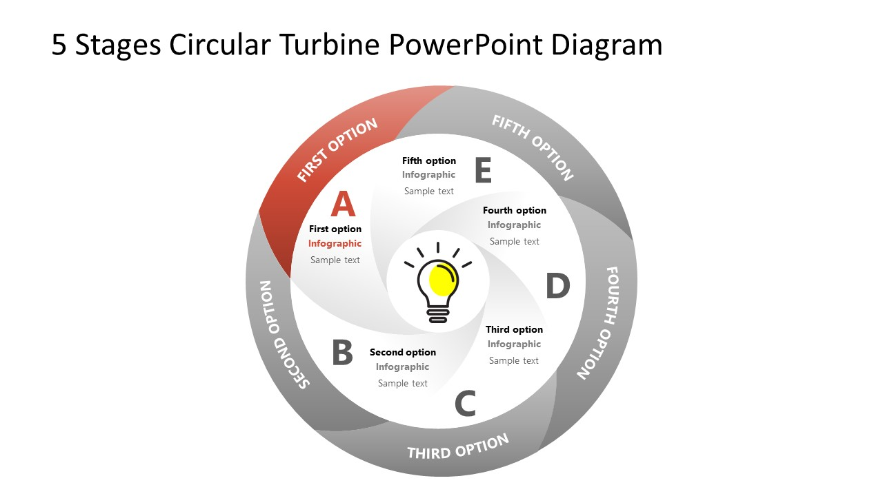 Process Cycle Option 1 5 Stage Turbine PPT
