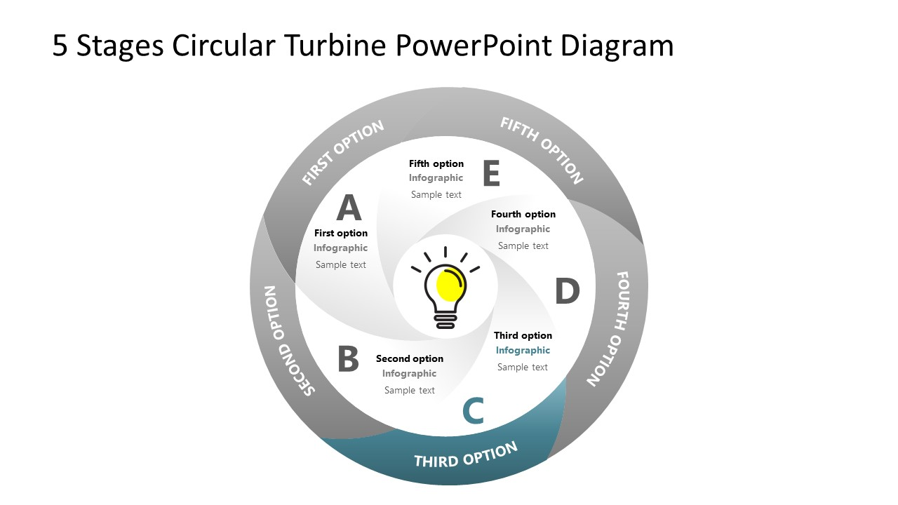 Process Cycle Option 3 5 Stage Turbine PPT