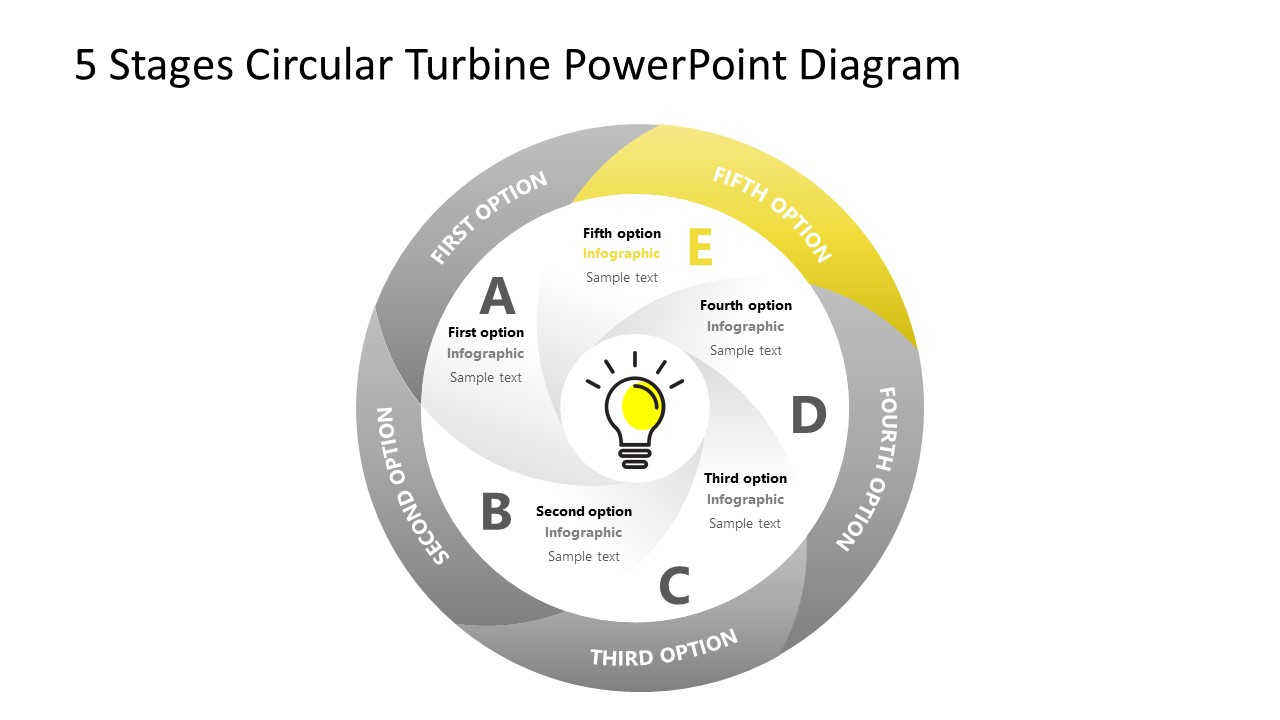 Process Cycle Option 5 5 Stage Turbine PPT