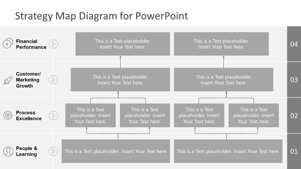 Strategy Map Template PowerPoint Diagram