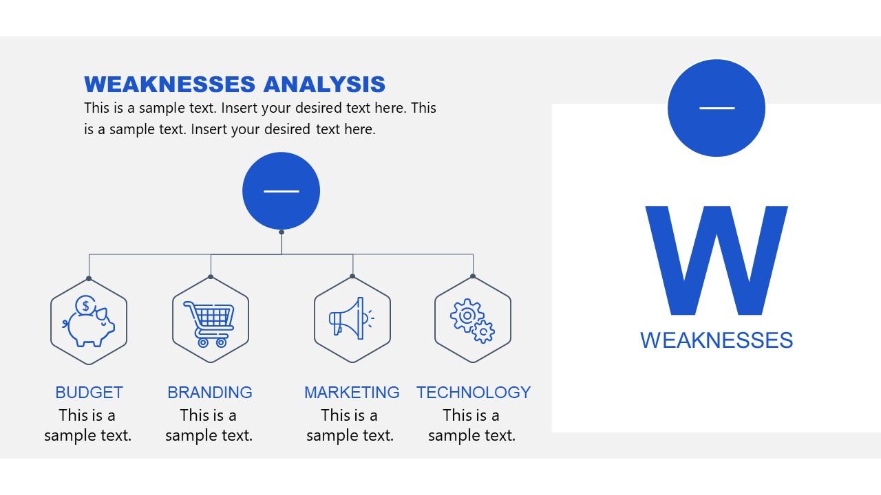 Weaknesses in SWOT Analysis Slide