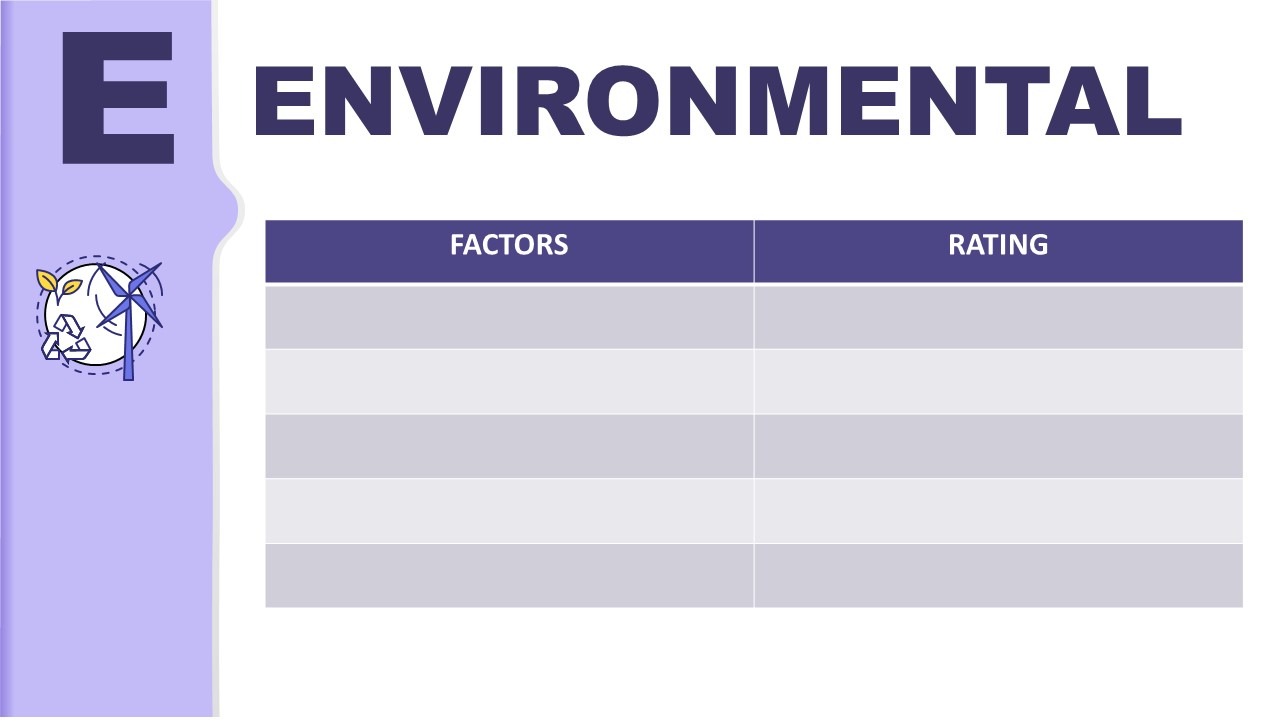 Template for PESTLE Analysis Environmental Impact