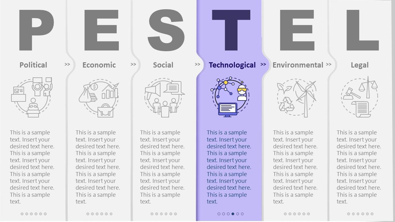 Marketing PESTEL Analysis PPT Technology Factor