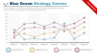 Data Driven Chart Template for Blue Ocean Canvas