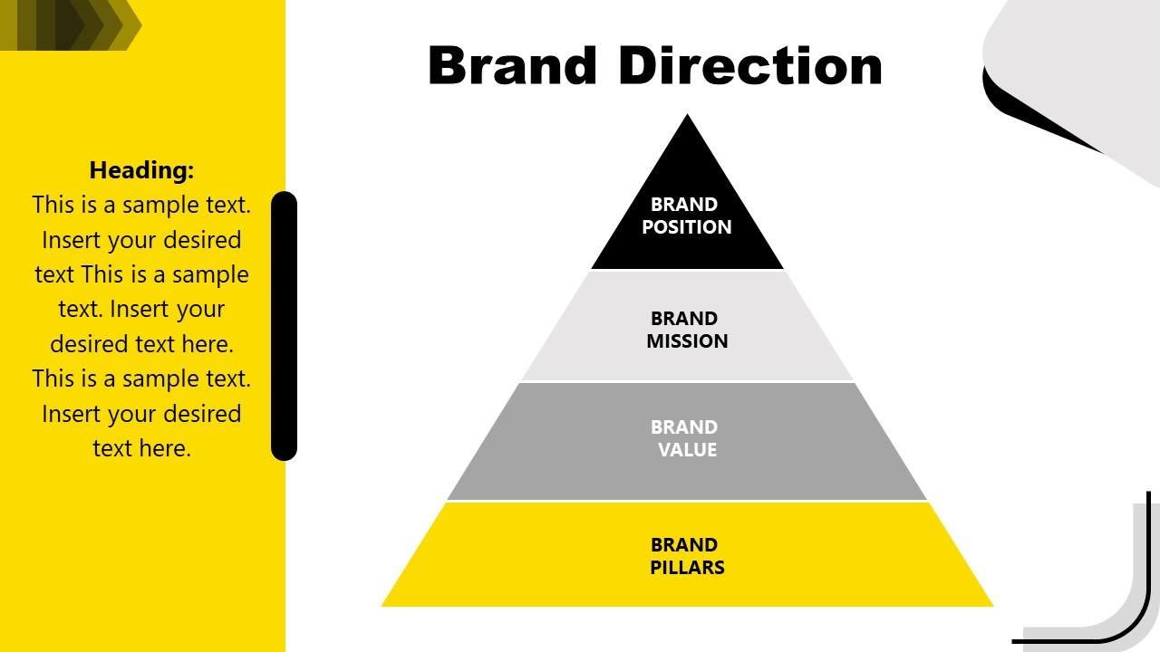 Direction Slide for Brand Strategy Presentation