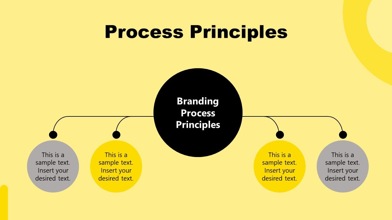 Branding Process Principles Slide for Brand Strategy Presentation