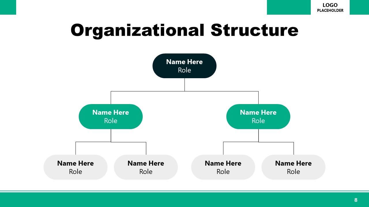 Organization Structure PowerPoint Executive Presentation