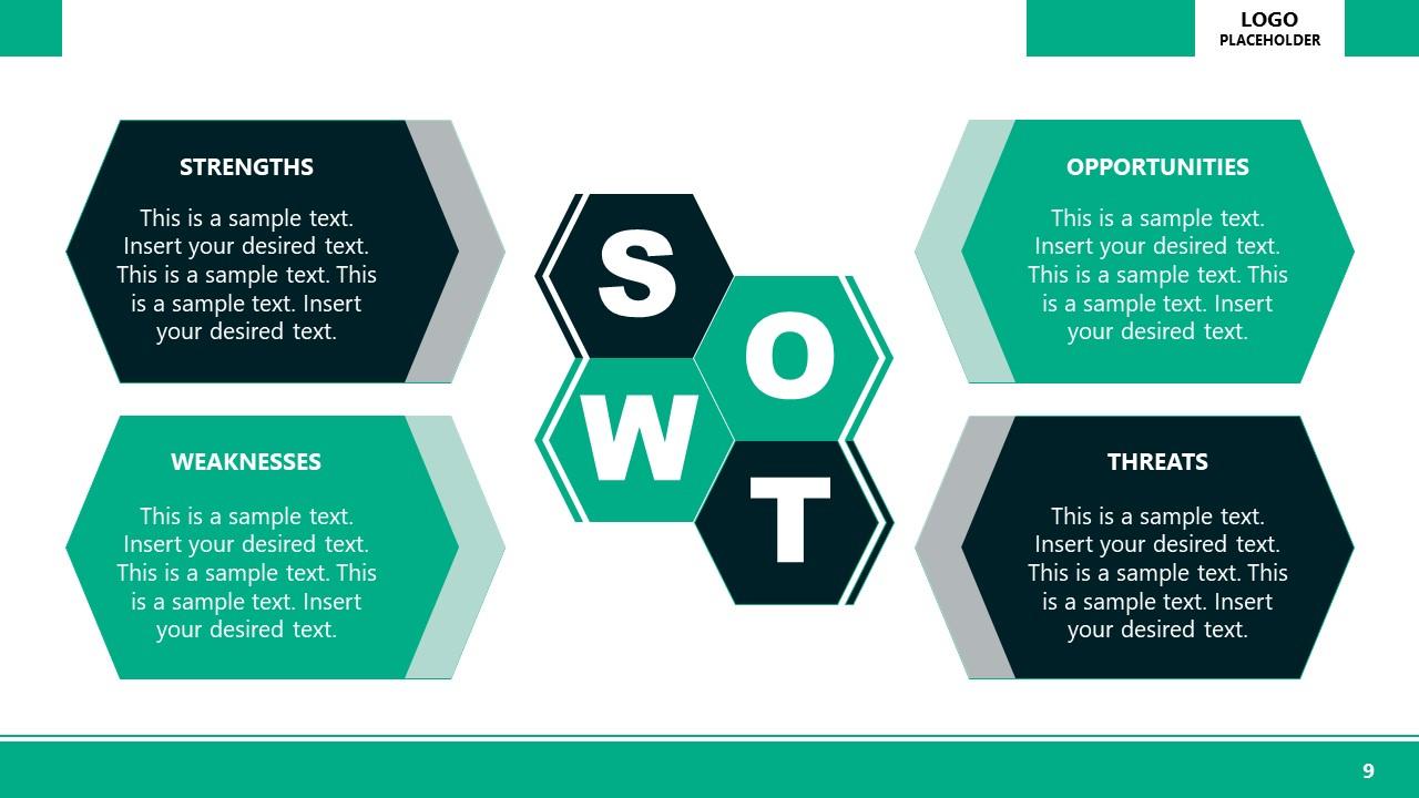 SWOT PowerPoint Executive Presentation