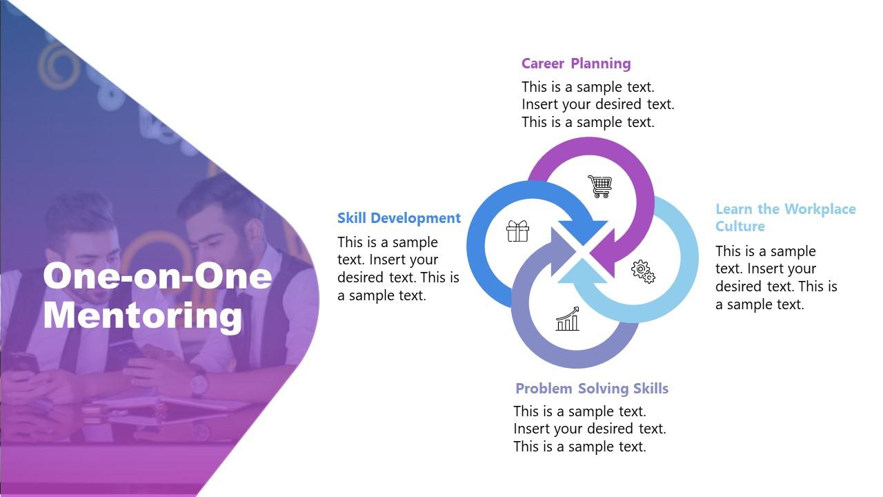 One-on-One Mentoring Slide for Presentation