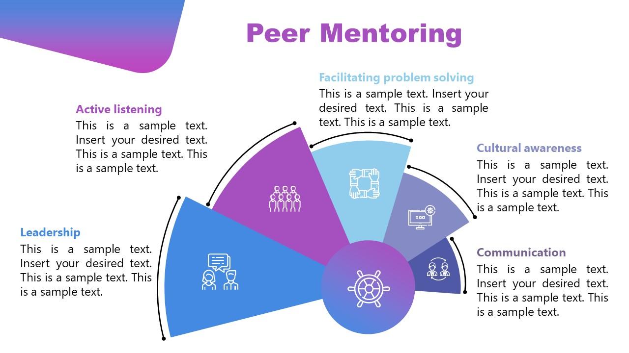 Peer Mentoring Slide Presentation