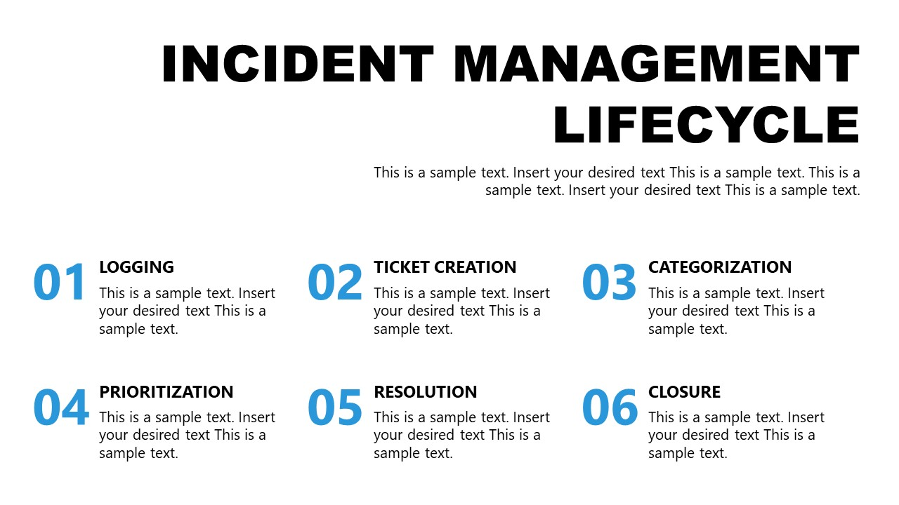 Template of Lifecycle for Incident Management