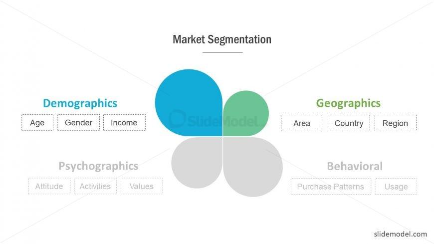 Market Segmentation Geographic PowerPoint