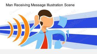 Presentation of Man Communication Receptor Message