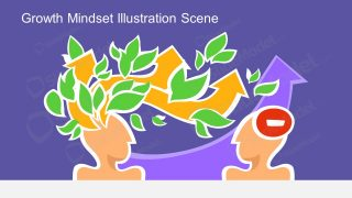 Presentation of Growth Metaphor Templates