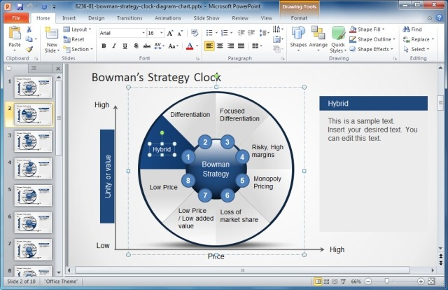 what is bowman's strategy clock and how to make one?, Modern powerpoint