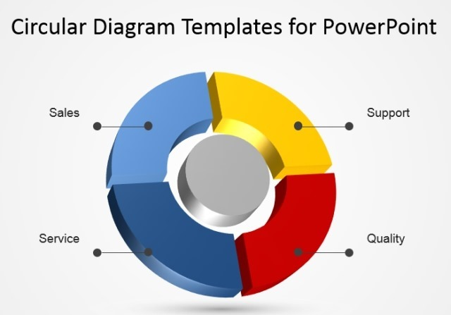 Using circular diagrams to model a process cycle in powerpoint deming wheel diagram template for powerpoint toneelgroepblik