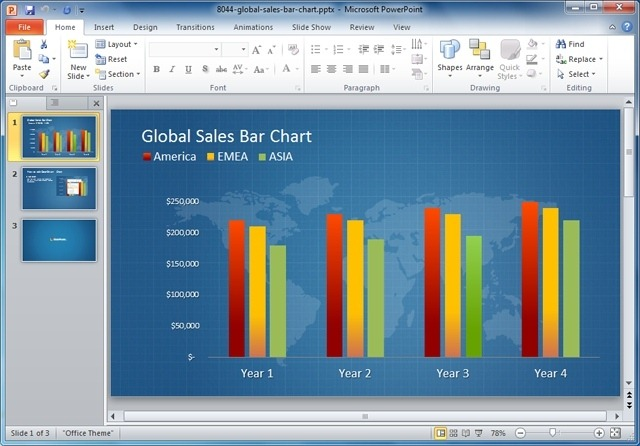 Data Driven Chart Template For PowerPoint With Blue Color