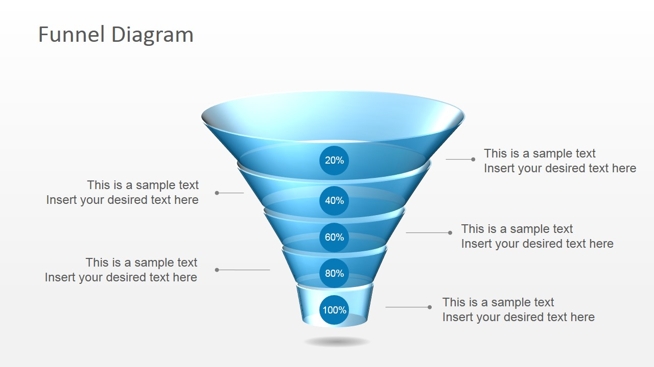 free 5 level funnel diagram for powerpoint slidemodel linkis com