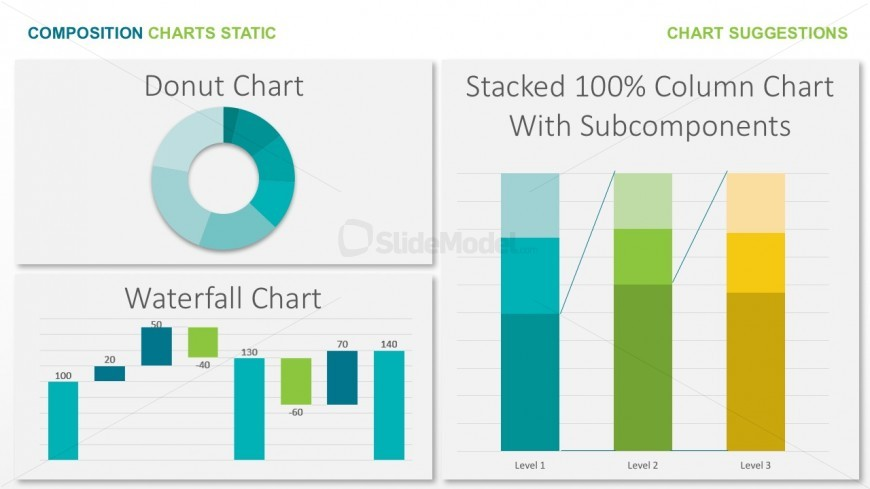 PPT Editable Charts For Composition over Static Time