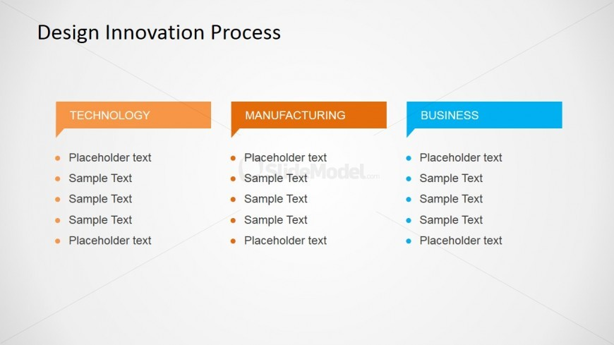 PowerPoint Slide Design of Innovation Process Design