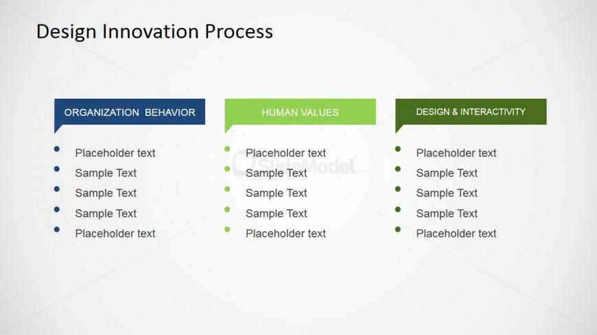 PowerPoint Slide of Organization Behavior Values and Design