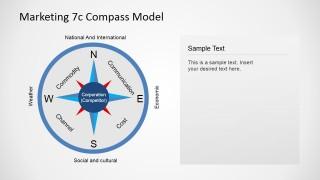 Marketing 7Cs PowerPoint Model