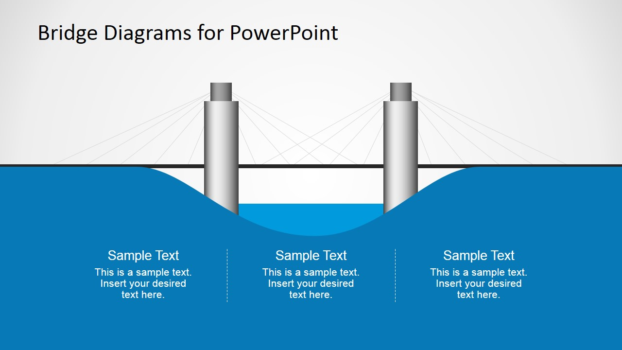 free bridge diagram for powerpoint slidemodel