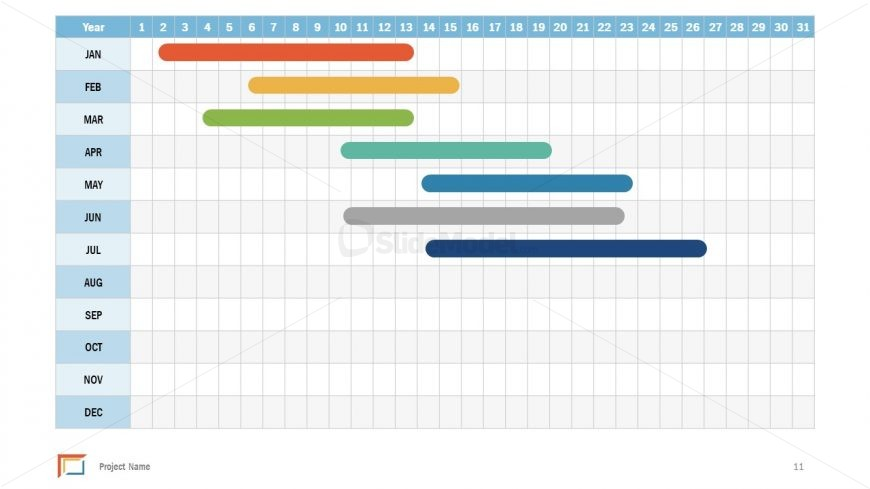 Slide of Gantt Chart Editable