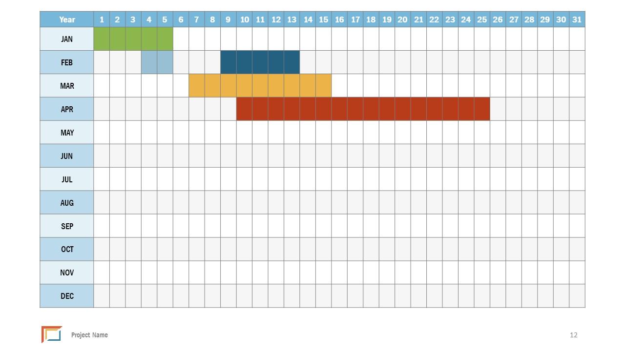Project Management Gantt Chart